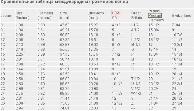 Снип 820295 строительные нормы и правила российской