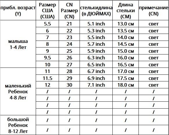 Размеры в алиэкспресс детской обуви